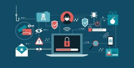 gfc_Web-Hacking