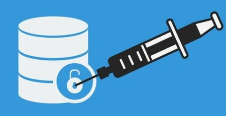 gfc_SQL-Injection